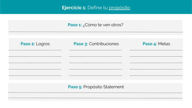 1.6 Marca Personal - Proposito Plantilla